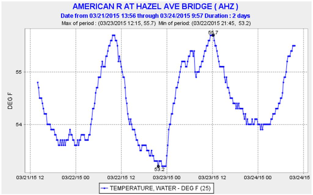 AHZ-graph-3-24-2015