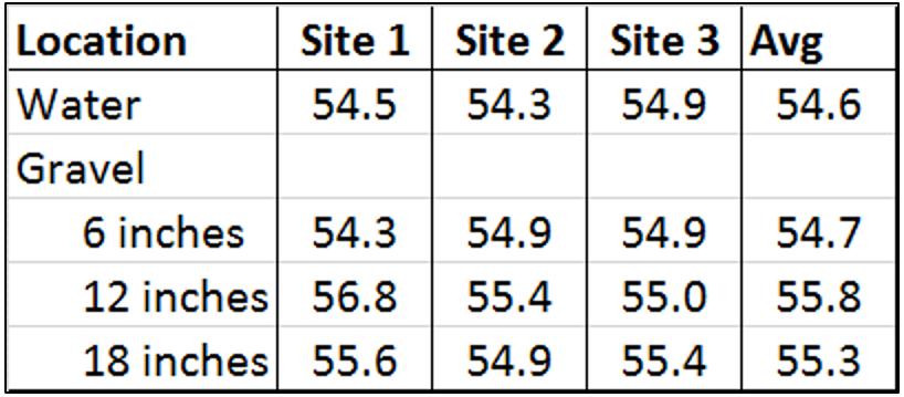 location-graph-3-25-2015